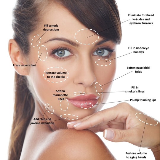 medical injectibles Gentle care Laser aesthetics